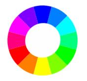 cercle_chromatique